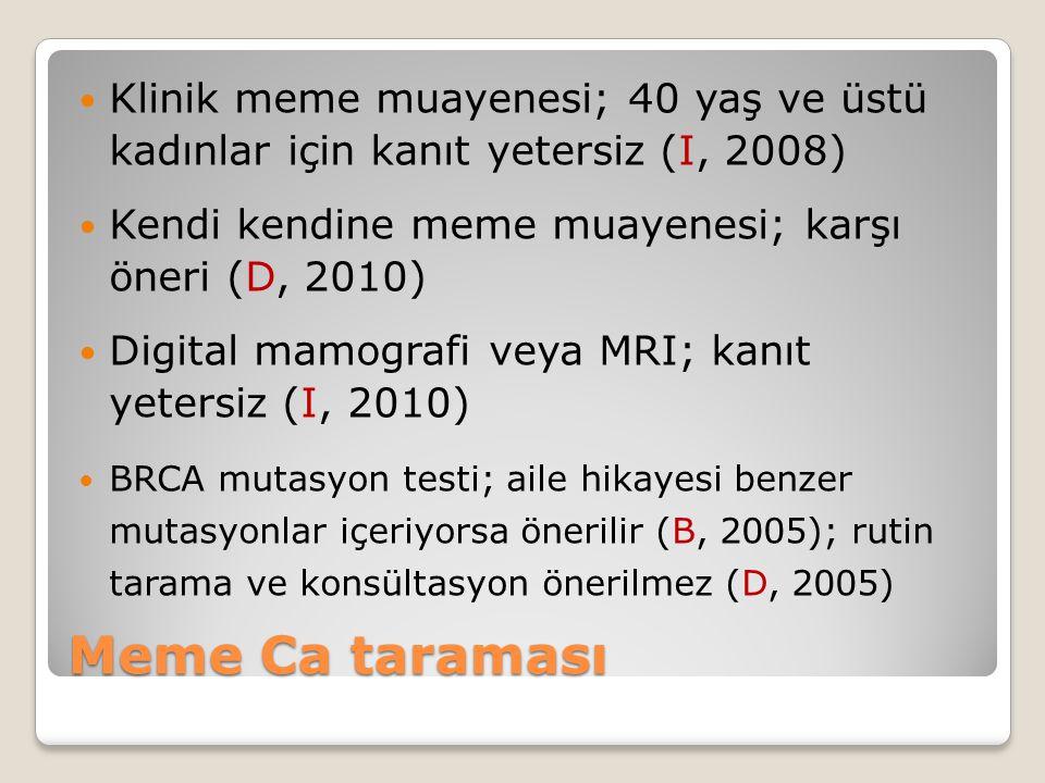 Klinik meme muayenesi; 40 yaş ve üstü kadınlar için kanıt yetersiz (I, 2008)