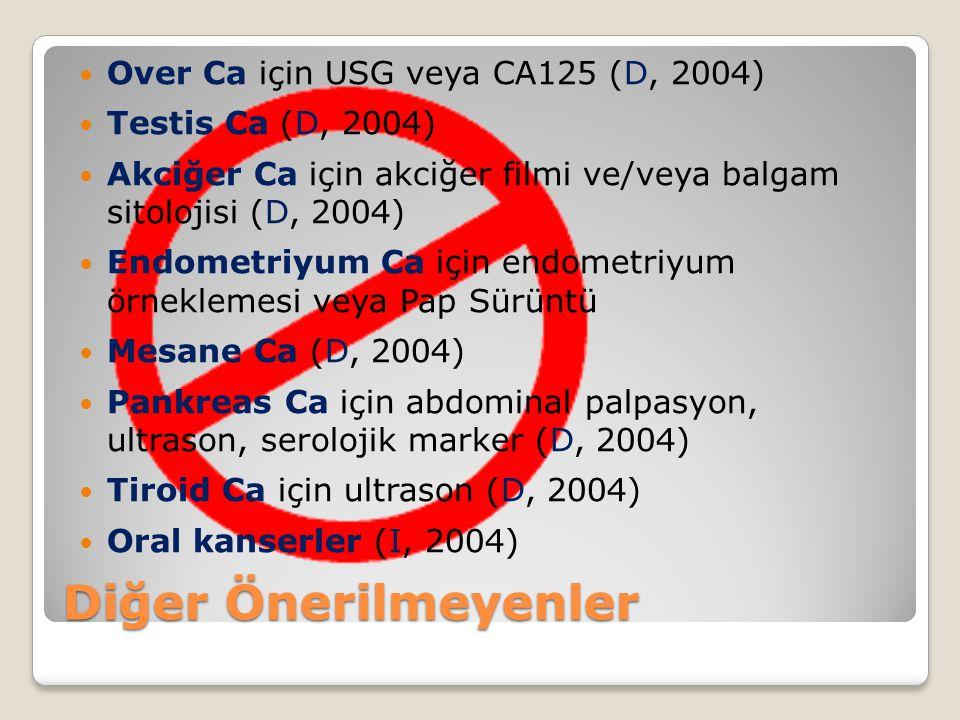 Diğer Önerilmeyenler Over Ca için USG veya CA125 (D, 2004)