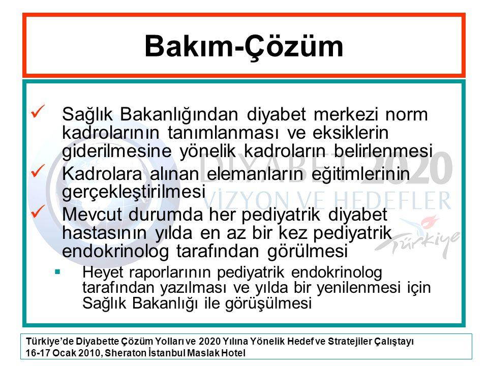 Bakım-Çözüm Sağlık Bakanlığından diyabet merkezi norm kadrolarının tanımlanması ve eksiklerin giderilmesine yönelik kadroların belirlenmesi.