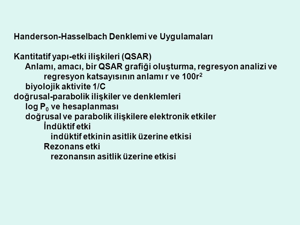 Handerson-Hasselbach Denklemi ve Uygulamaları