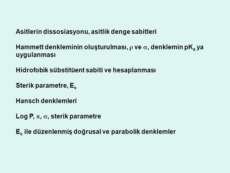 Asitlerin dissosiasyonu, asitlik denge sabitleri