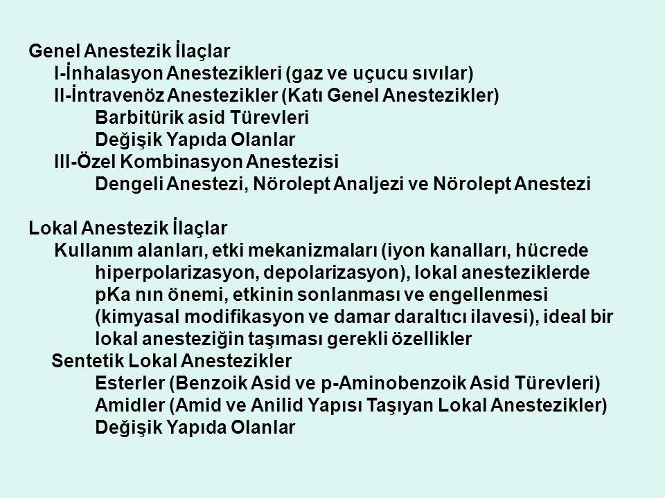 Genel Anestezik İlaçlar