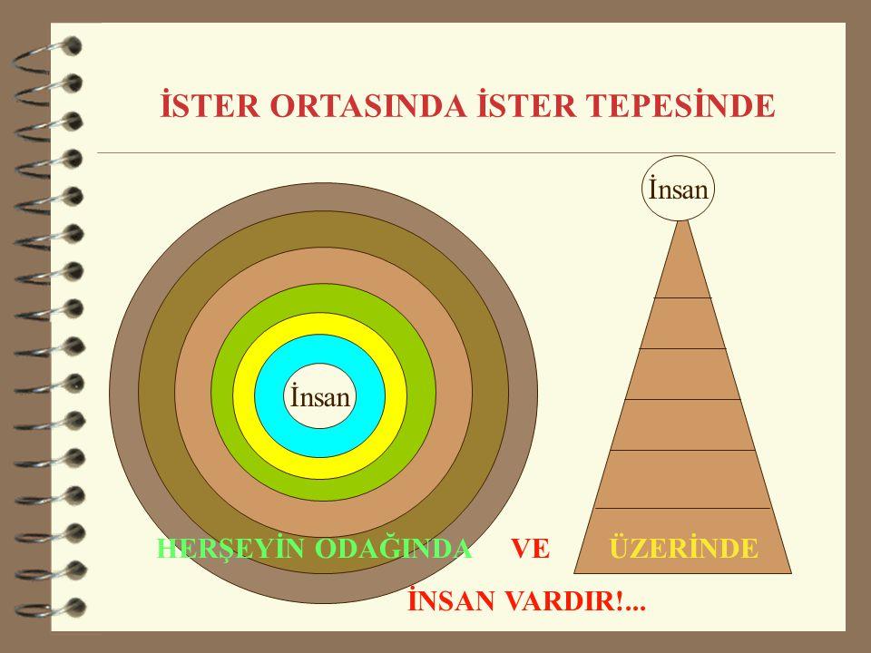 İSTER ORTASINDA İSTER TEPESİNDE HERŞEYİN ODAĞINDA VE ÜZERİNDE