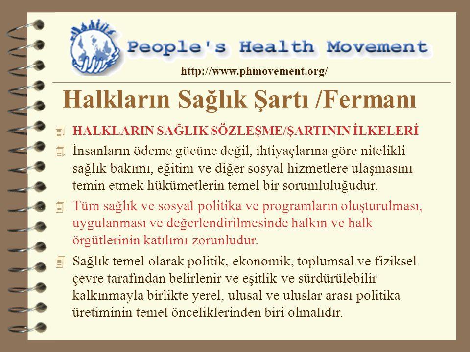 Halkların Sağlık Şartı /Fermanı