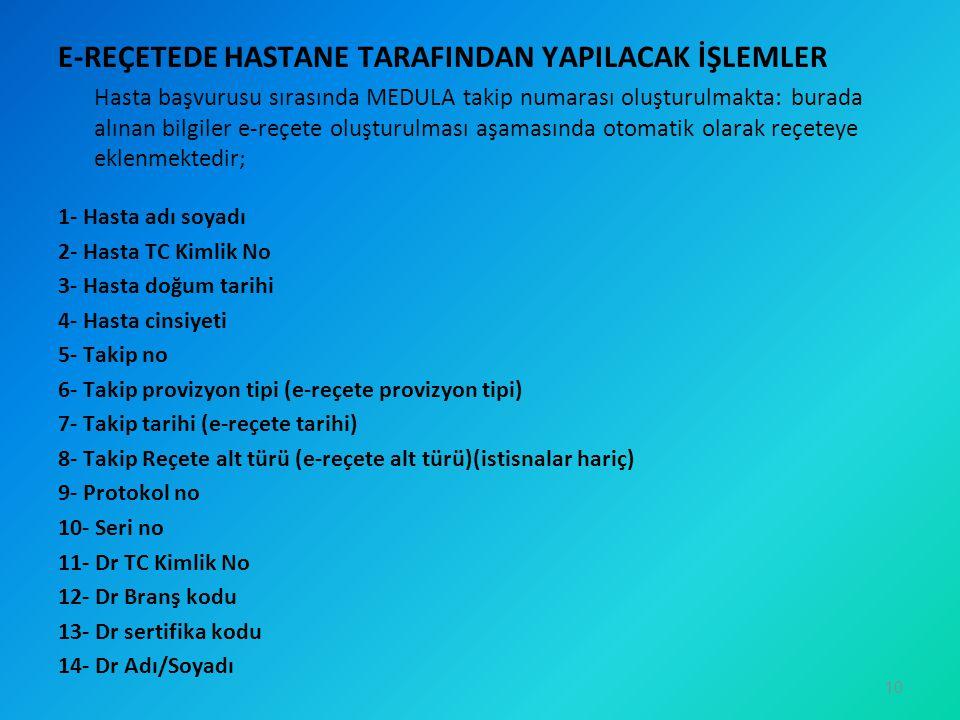 E-REÇETEDE HASTANE TARAFINDAN YAPILACAK İŞLEMLER