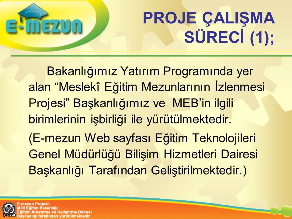 PROJE ÇALIŞMA SÜRECİ (1);