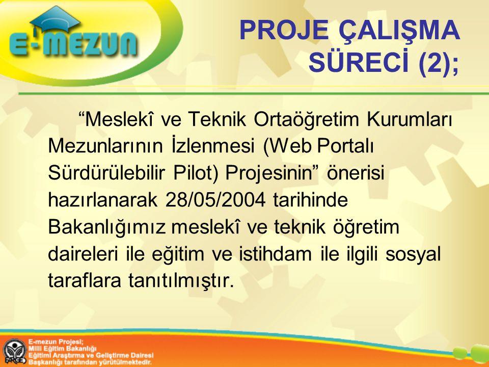 PROJE ÇALIŞMA SÜRECİ (2);