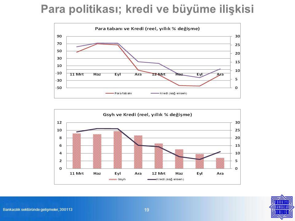Para politikası; kredi ve büyüme ilişkisi