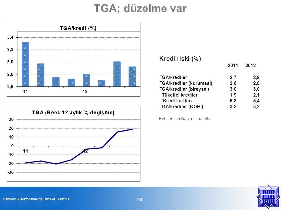 TGA; düzelme var TCMB global görünümü çok yakından izlediğini ve dünyada görülebilecek farklı şartlara göre senaryolarını oluşturduğunu belirtiyor.