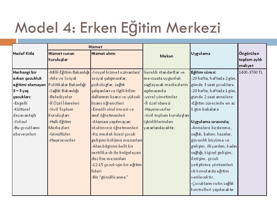 Model 4: Erken Eğitim Merkezi