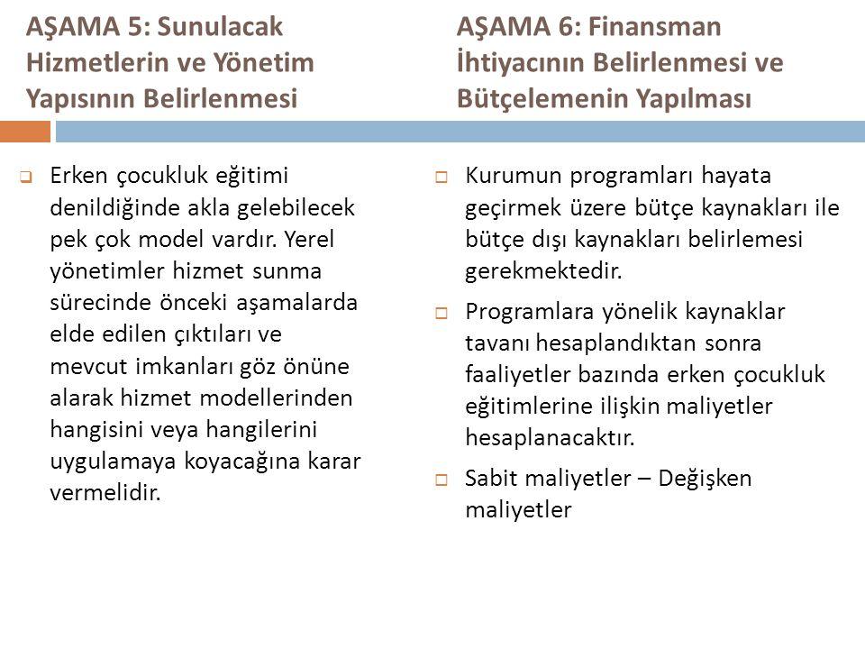 AŞAMA 5: Sunulacak Hizmetlerin ve Yönetim Yapısının Belirlenmesi