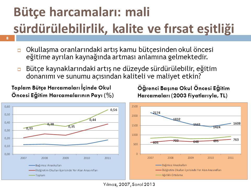 Bütçe harcamaları: mali sürdürülebilirlik, kalite ve fırsat eşitliği
