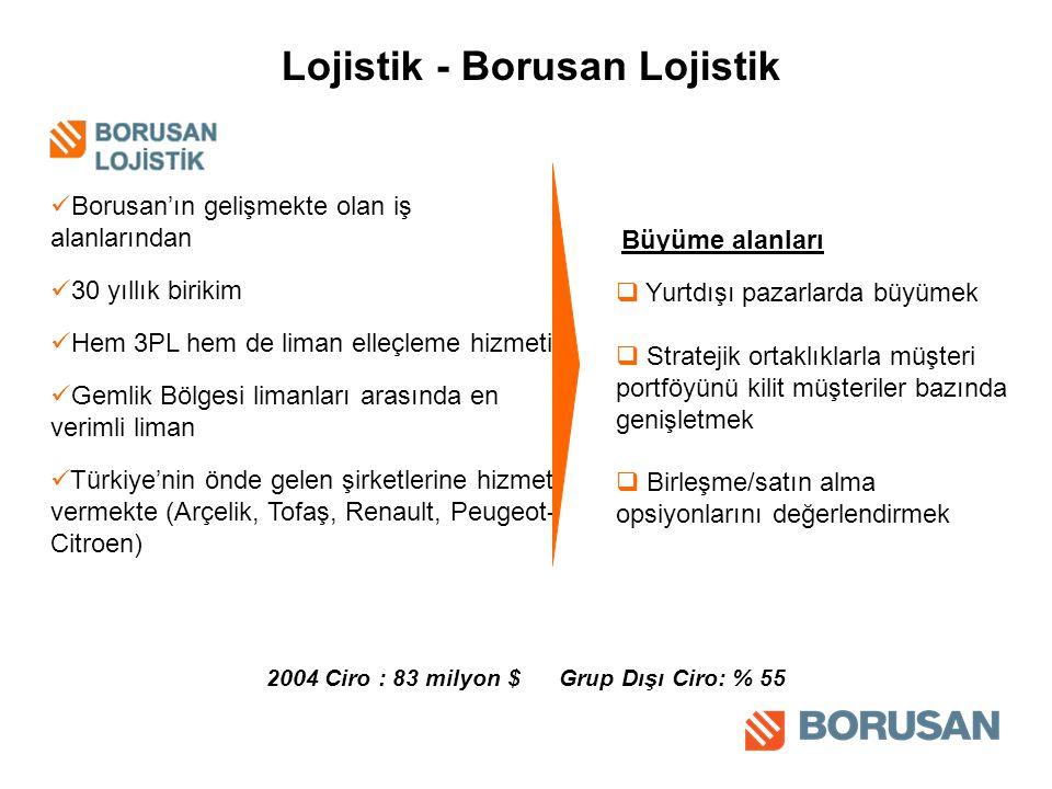 Lojistik - Borusan Lojistik