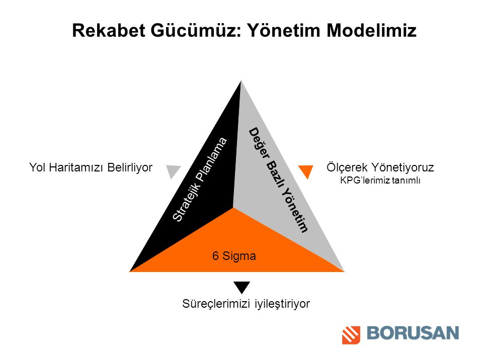 Rekabet Gücümüz: Yönetim Modelimiz