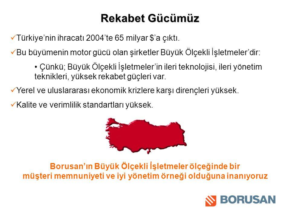 Rekabet Gücümüz Türkiye'nin ihracatı 2004'te 65 milyar $'a çıktı.