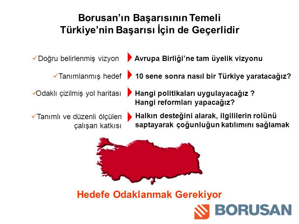 Borusan'ın Başarısının Temeli Türkiye'nin Başarısı İçin de Geçerlidir
