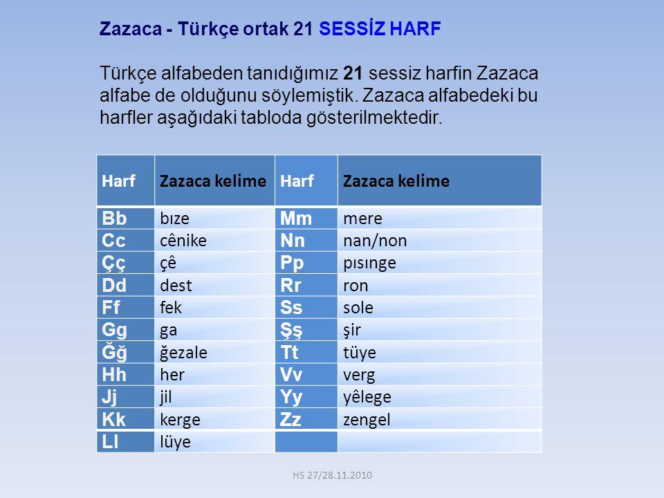Zazaca - Türkçe ortak 21 SESSİZ HARF