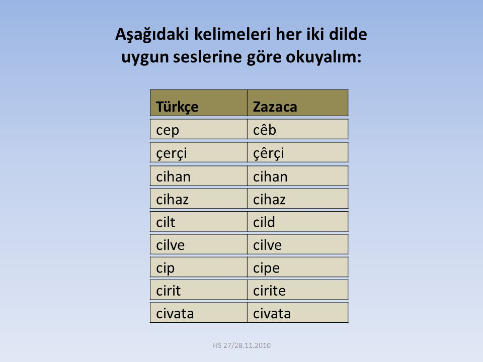 Aşağıdaki kelimeleri her iki dilde uygun seslerine göre okuyalım: