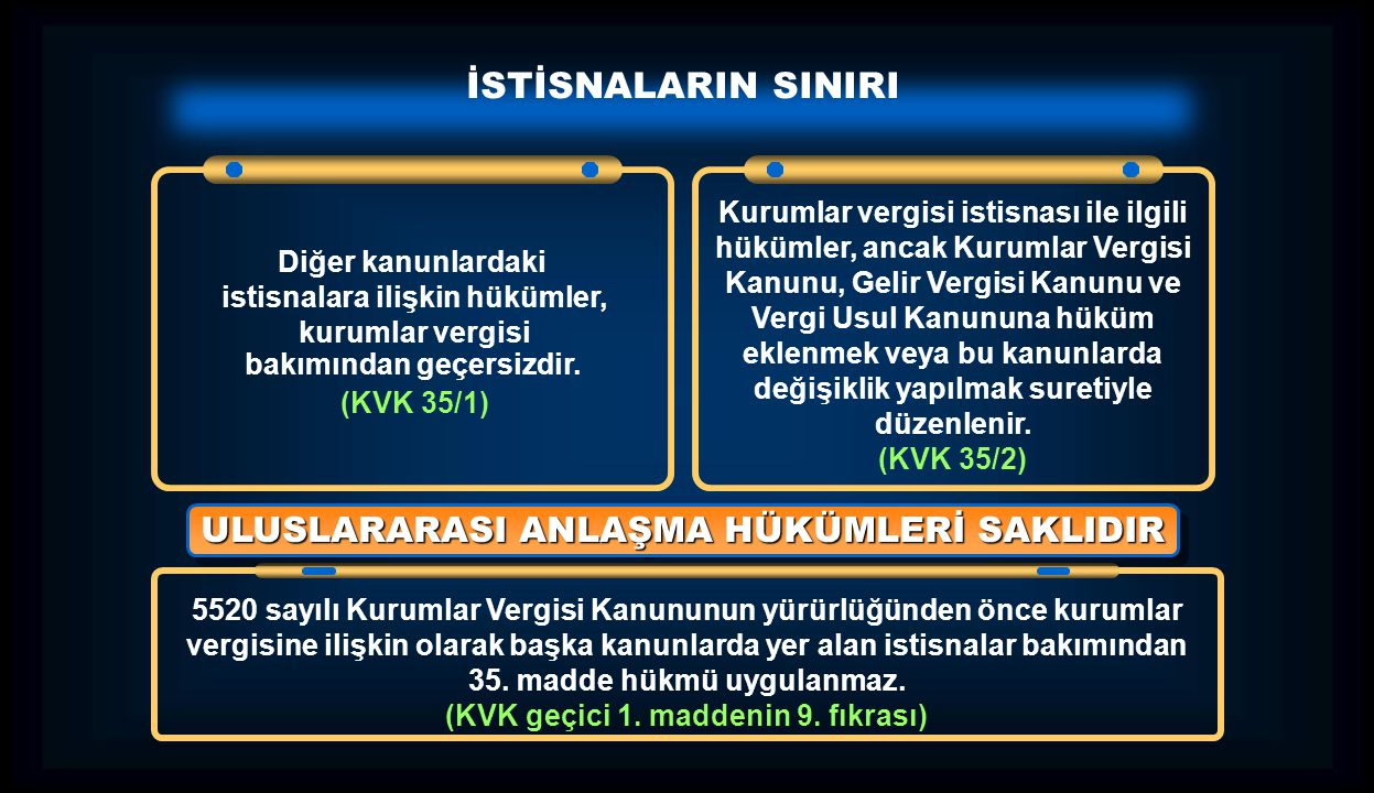 İSTİSNALARIN SINIRI ULUSLARARASI ANLAŞMA HÜKÜMLERİ SAKLIDIR