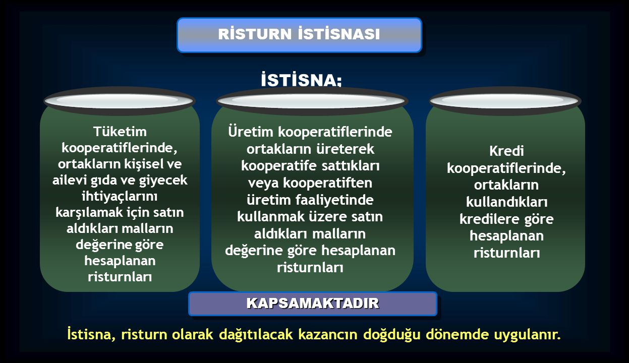İSTİSNA; RİSTURN İSTİSNASI