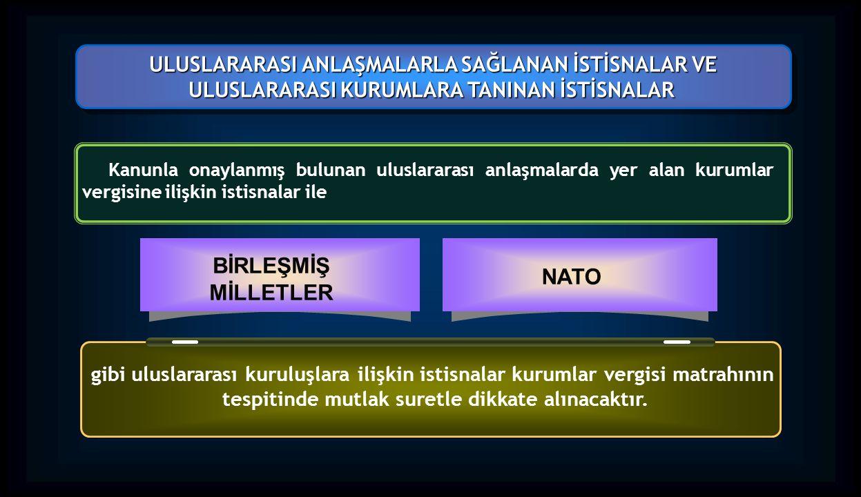 BİRLEŞMİŞ MİLLETLER NATO