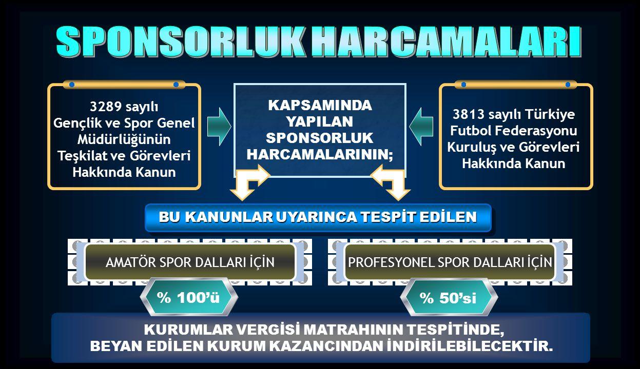 SPONSORLUK HARCAMALARI BU KANUNLAR UYARINCA TESPİT EDİLEN