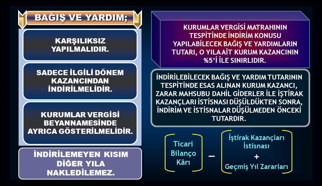 AYRICA GÖSTERİLMELİDİR.