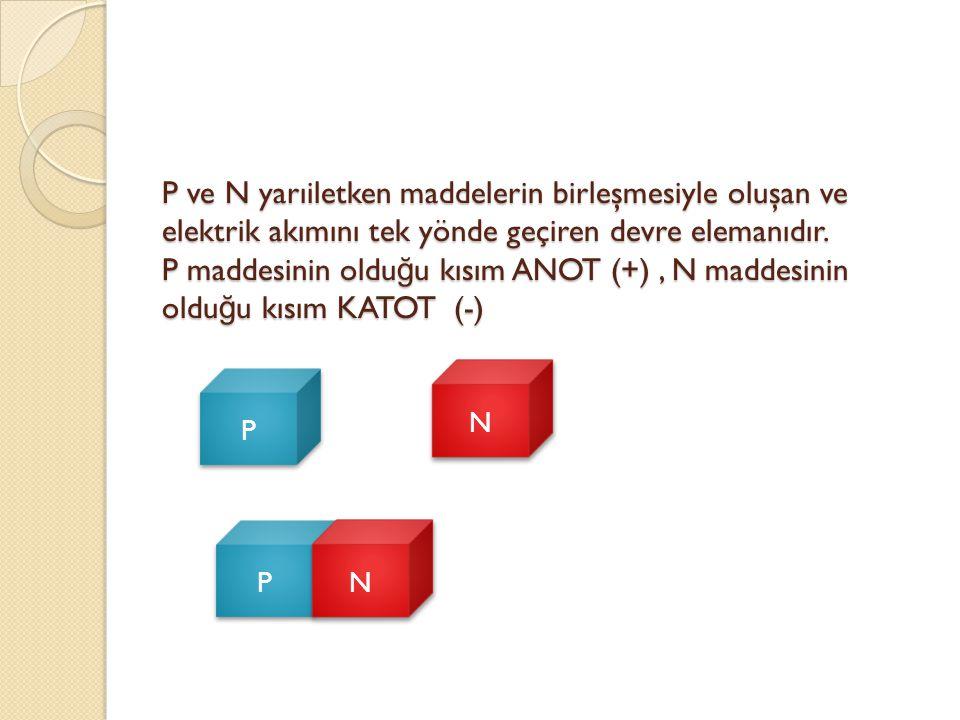 P ve N yarıiletken maddelerin birleşmesiyle oluşan ve elektrik akımını tek yönde geçiren devre elemanıdır. P maddesinin olduğu kısım ANOT (+) , N maddesinin olduğu kısım KATOT (-)