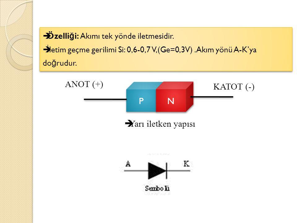 ANOT (+) KATOT (-) P N Yarı iletken yapısı