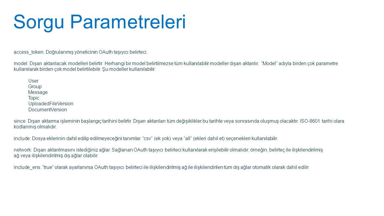 Sorgu Parametreleri access_token: Doğrulanmış yöneticinin OAuth taşıyıcı belirteci.