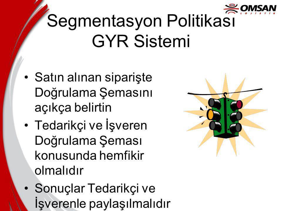Segmentasyon Politikası GYR Sistemi