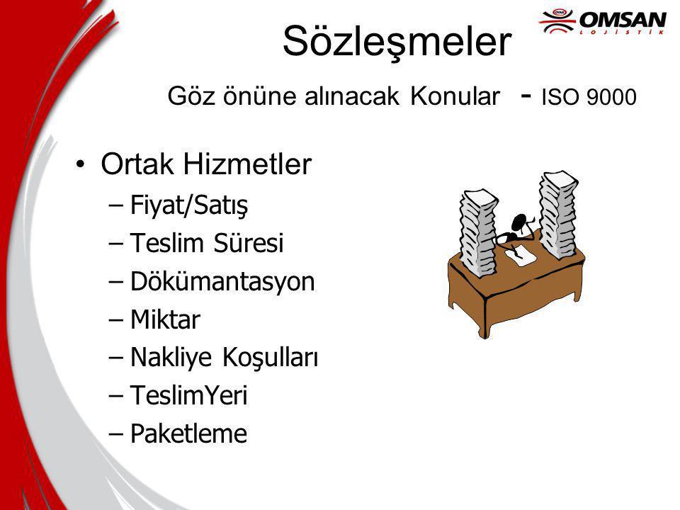 Sözleşmeler Göz önüne alınacak Konular - ISO 9000