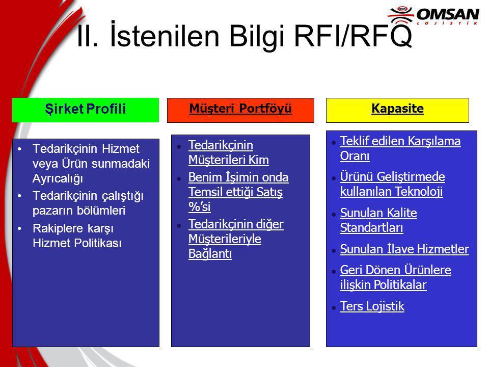 II. İstenilen Bilgi RFI/RFQ
