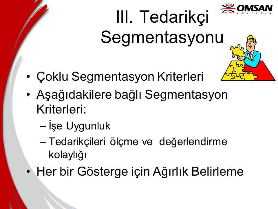 III. Tedarikçi Segmentasyonu