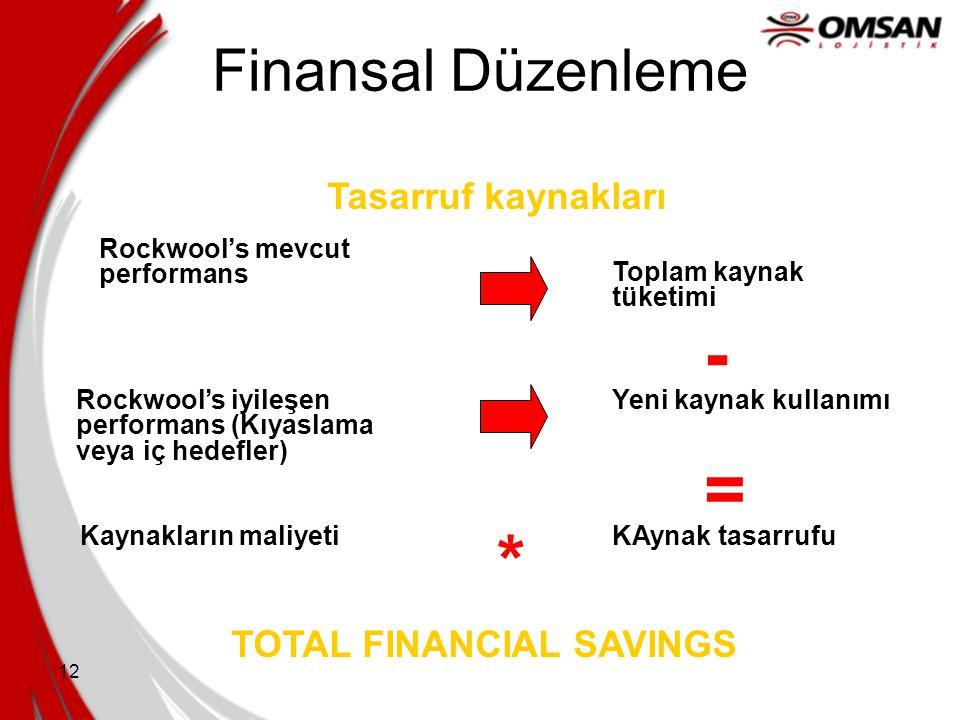 - = * Finansal Düzenleme Tasarruf kaynakları TOTAL FINANCIAL SAVINGS