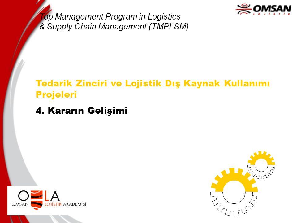 Tedarik Zinciri ve Lojistik Dış Kaynak Kullanımı Projeleri