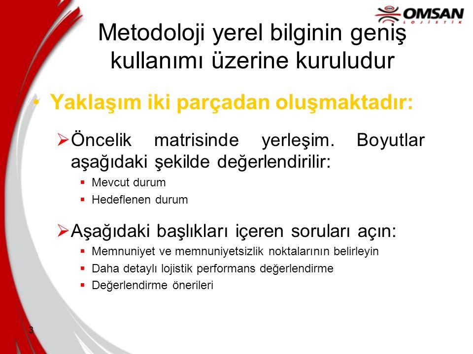 Metodoloji yerel bilginin geniş kullanımı üzerine kuruludur
