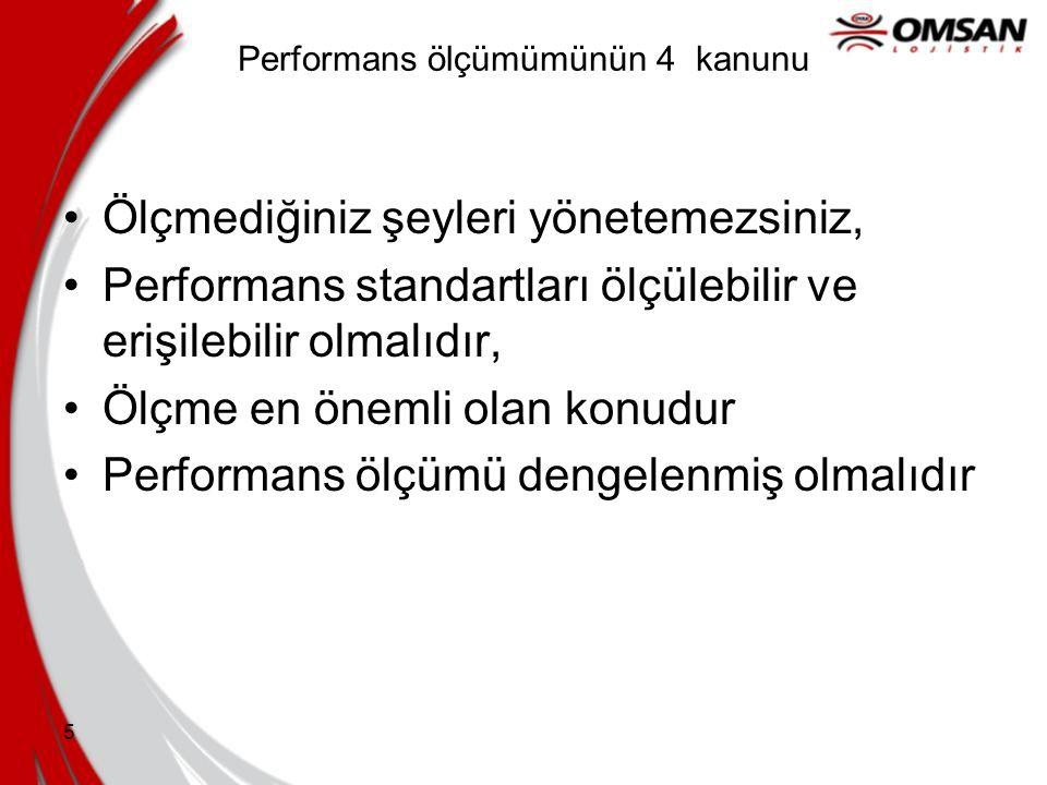 Performans ölçümümünün 4 kanunu