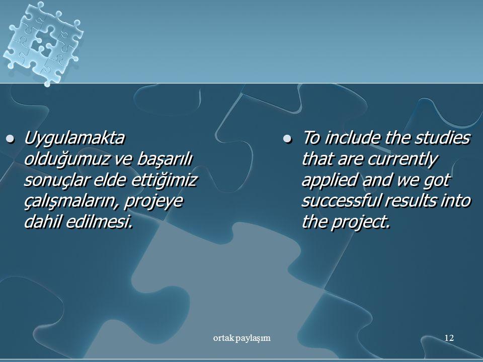 Uygulamakta olduğumuz ve başarılı sonuçlar elde ettiğimiz çalışmaların, projeye dahil edilmesi.