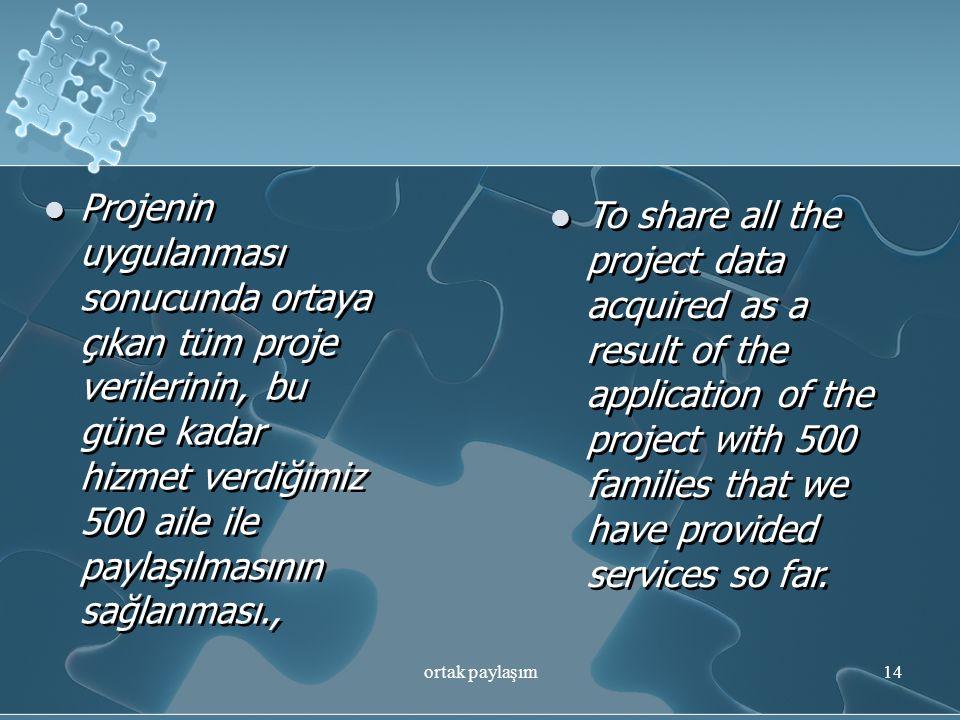 Projenin uygulanması sonucunda ortaya çıkan tüm proje verilerinin, bu güne kadar hizmet verdiğimiz 500 aile ile paylaşılmasının sağlanması.,