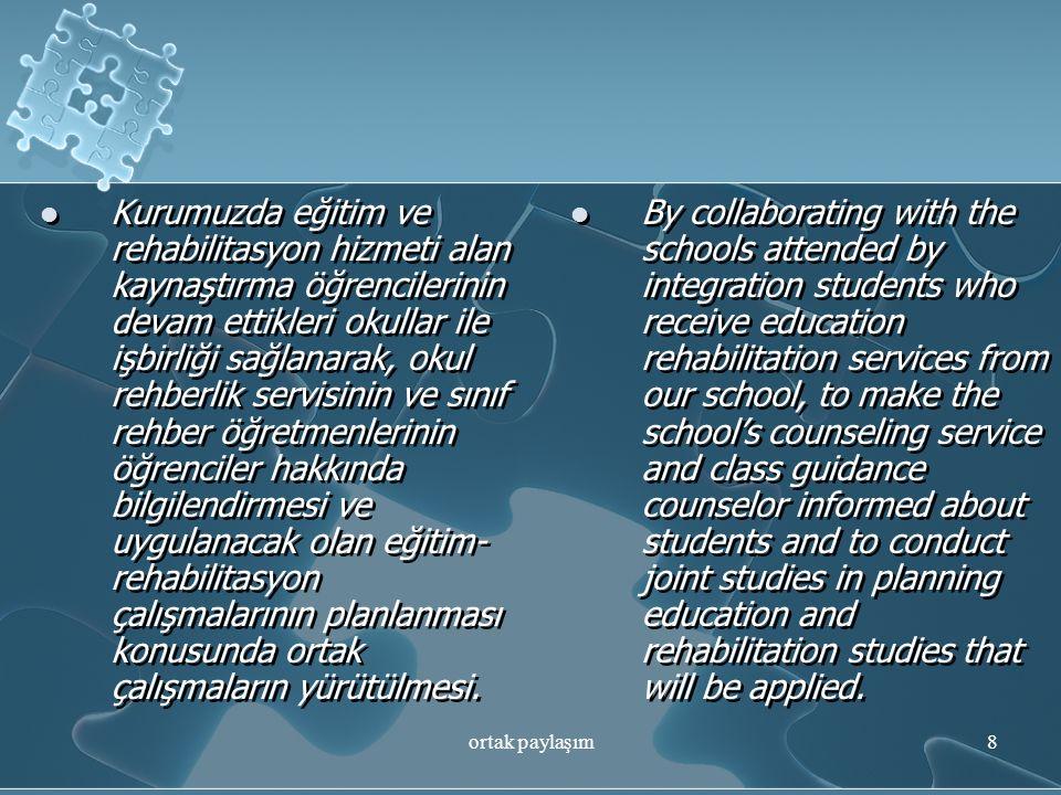 Kurumuzda eğitim ve rehabilitasyon hizmeti alan kaynaştırma öğrencilerinin devam ettikleri okullar ile işbirliği sağlanarak, okul rehberlik servisinin ve sınıf rehber öğretmenlerinin öğrenciler hakkında bilgilendirmesi ve uygulanacak olan eğitim-rehabilitasyon çalışmalarının planlanması konusunda ortak çalışmaların yürütülmesi.