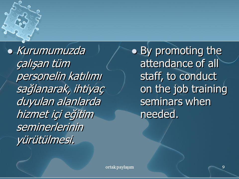 Kurumumuzda çalışan tüm personelin katılımı sağlanarak, ihtiyaç duyulan alanlarda hizmet içi eğitim seminerlerinin yürütülmesi.