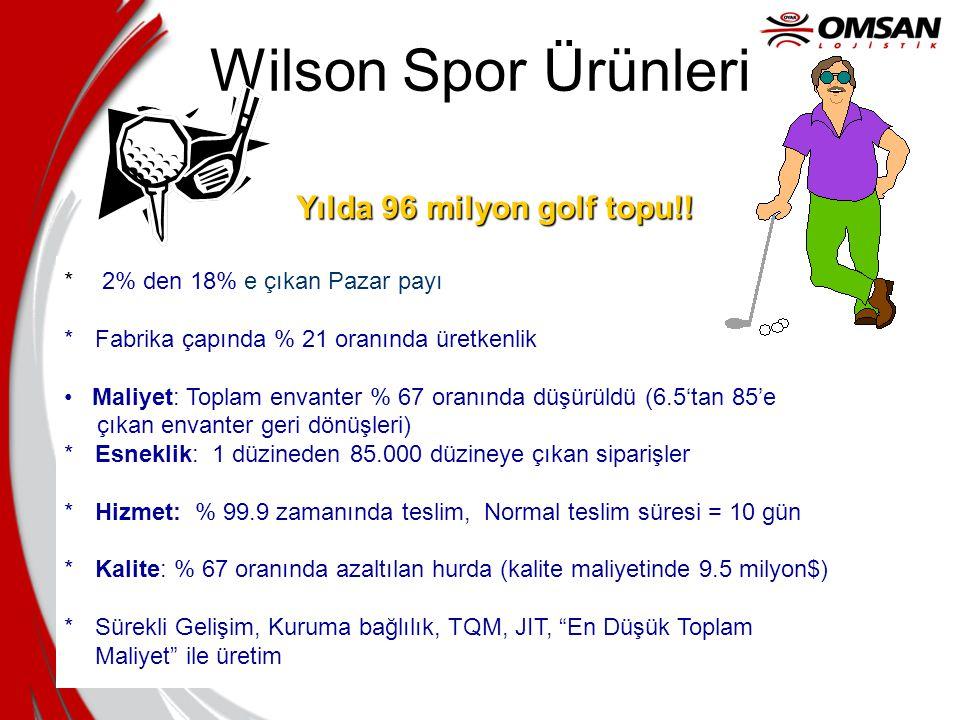 Wilson Spor Ürünleri Yılda 96 milyon golf topu!!