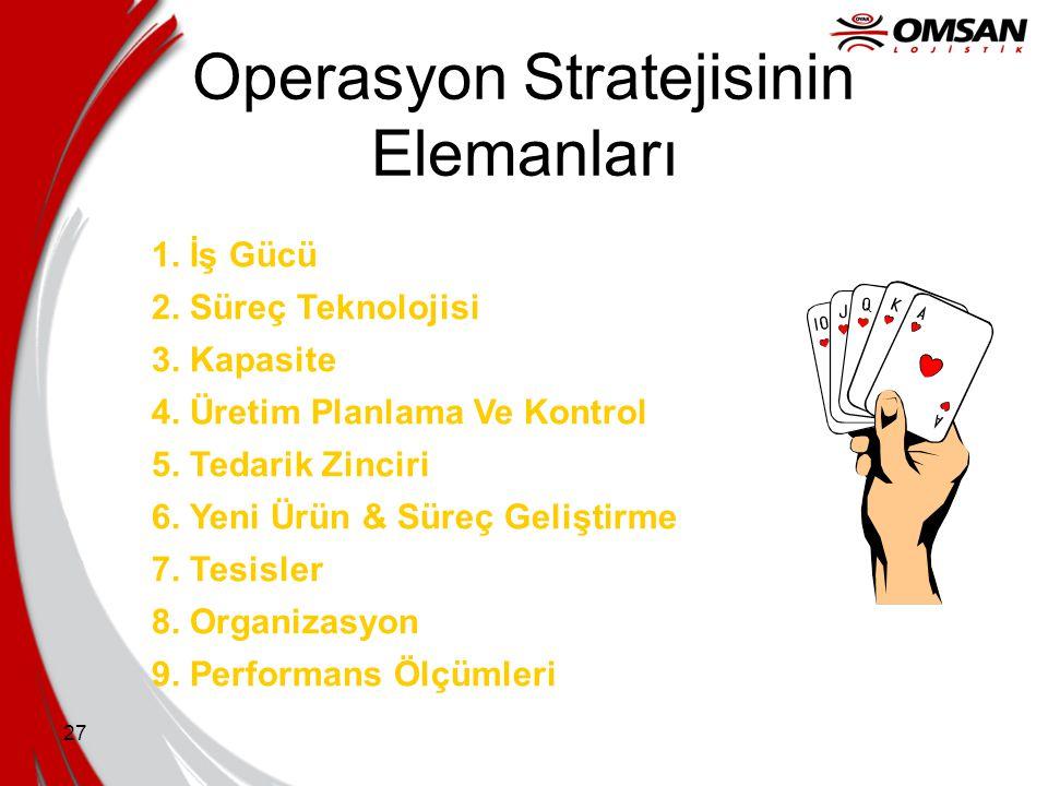 Operasyon Stratejisinin Elemanları
