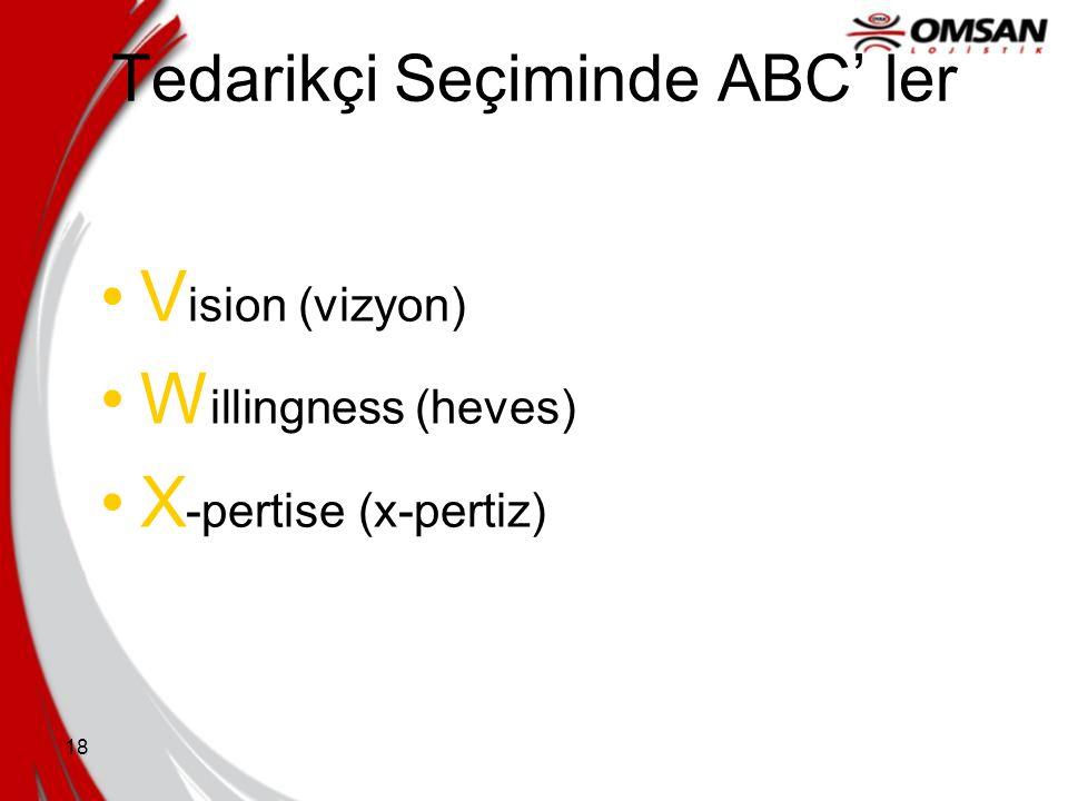 Tedarikçi Seçiminde ABC' ler