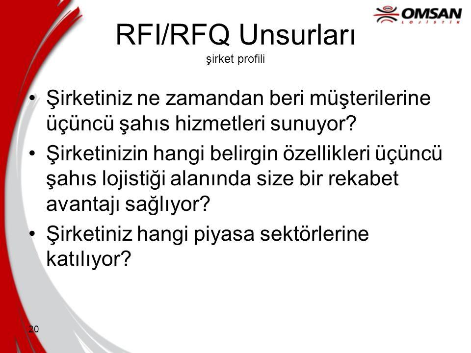 RFI/RFQ Unsurları şirket profili