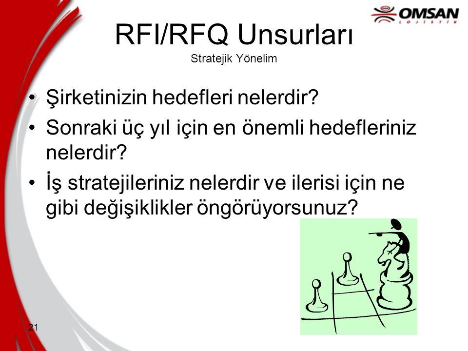 RFI/RFQ Unsurları Stratejik Yönelim