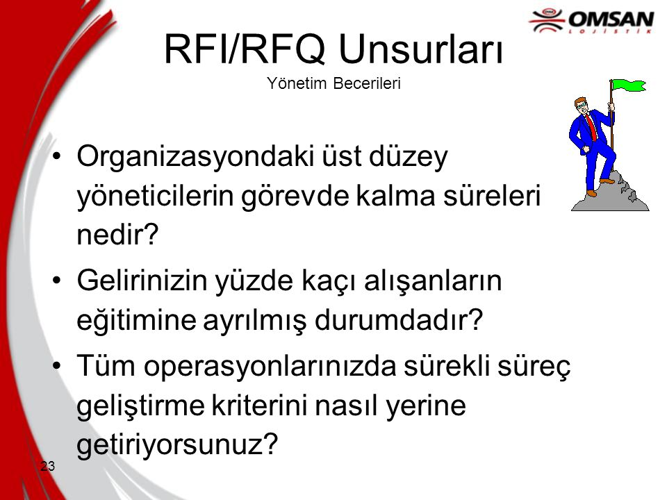 RFI/RFQ Unsurları Yönetim Becerileri