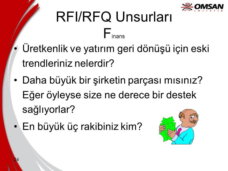 RFI/RFQ Unsurları Finans