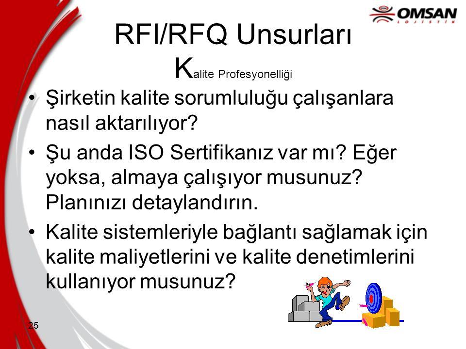 RFI/RFQ Unsurları Kalite Profesyonelliği